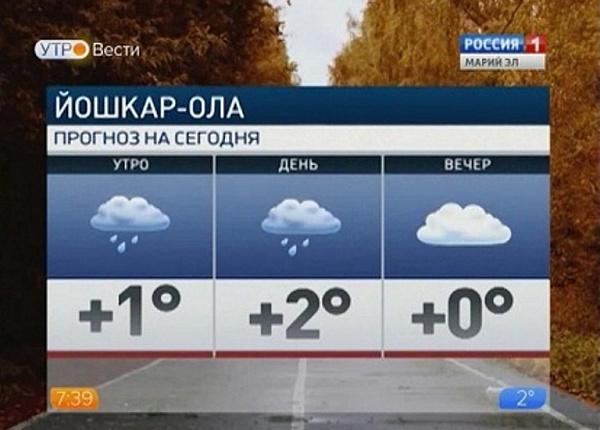 За последние 12 часов максимальная температура воздуха наблюдалась в горномарийском районе в козьмодемьянске: 0 oc +32 of.