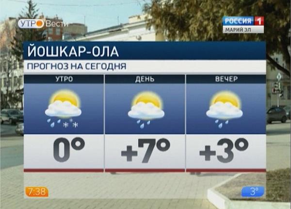 прогноз погоды в с.красногорском у.р.